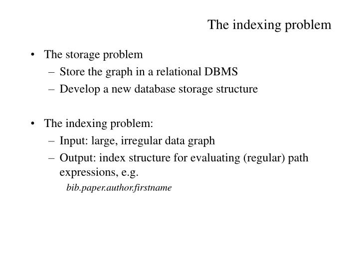 The indexing problem