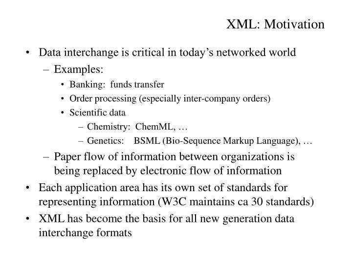 XML: Motivation