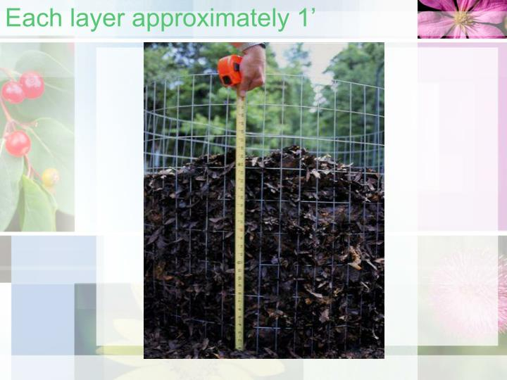 Each layer approximately 1'