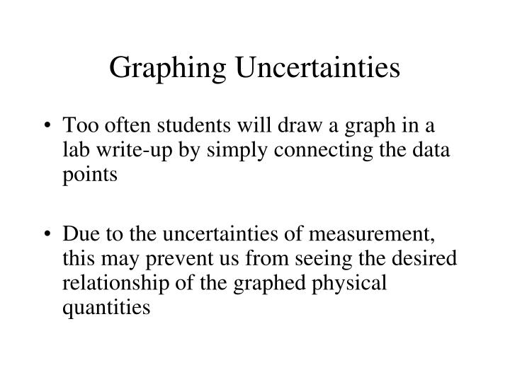 Graphing Uncertainties
