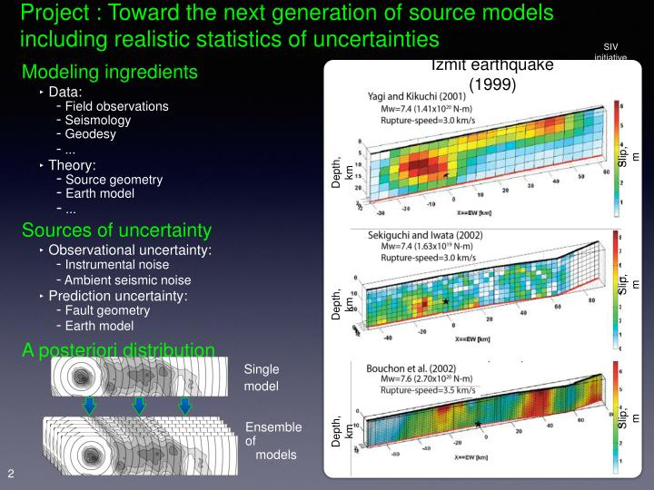 Project : Toward the next generation of source models including realistic statistics of uncertainties