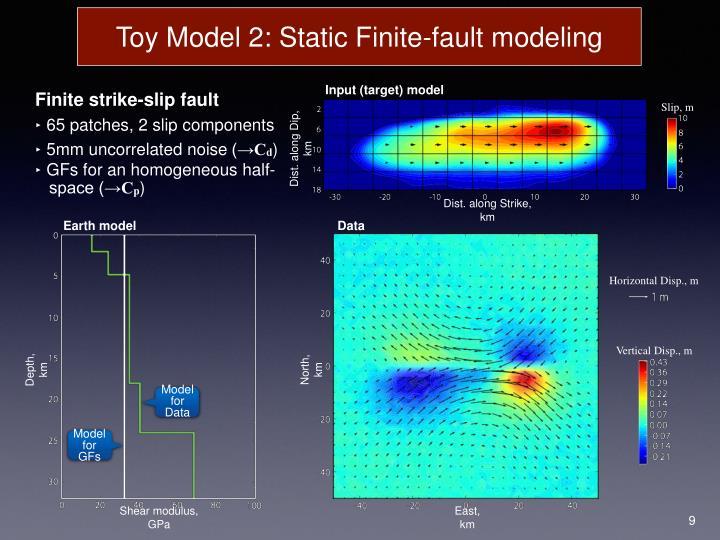 Toy Model 2: Static Finite-fault modeling