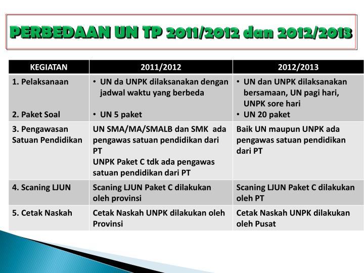 PERBEDAAN UN TP 2011/2012 dan 2012/2013