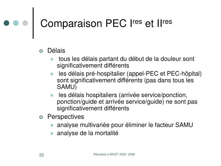 Comparaison PEC I