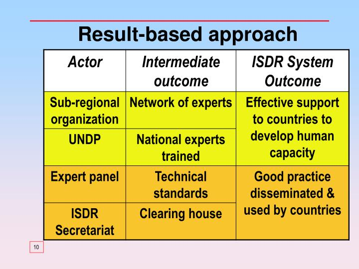 Result-based approach