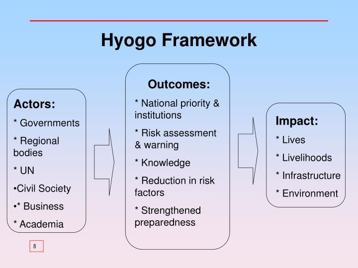 Hyogo Framework