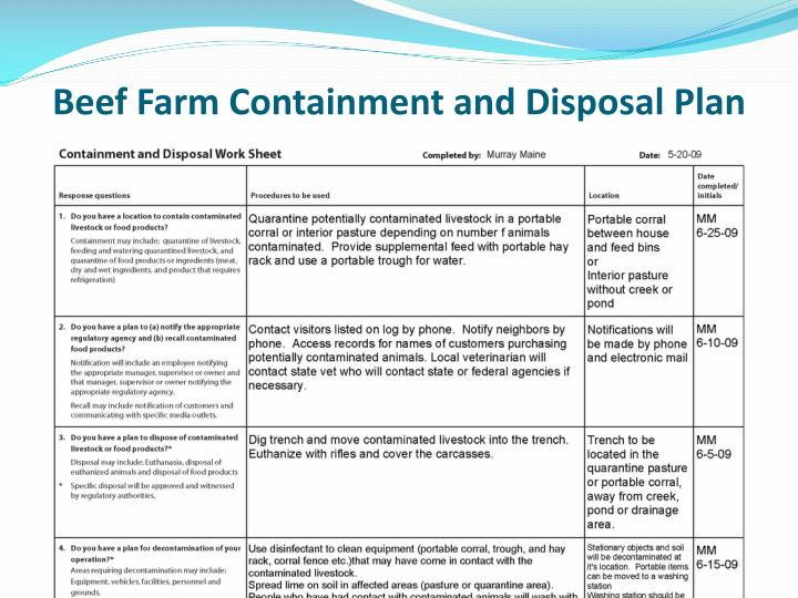 Beef Farm Containment and Disposal Plan