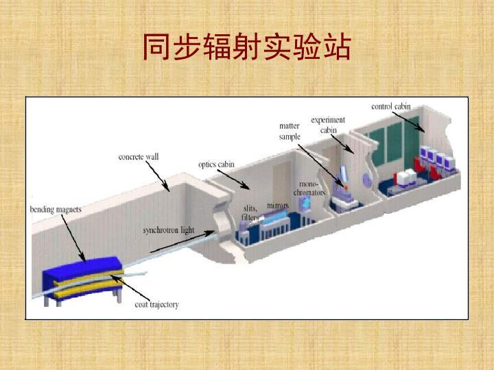 同步辐射实验站