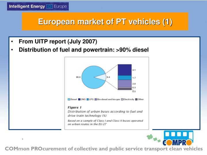 European market of PT vehicles (1)
