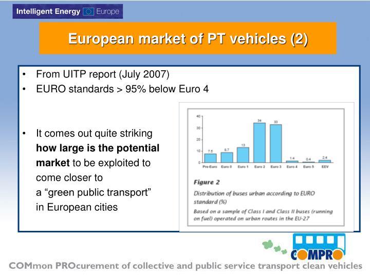 European market of PT vehicles (2)