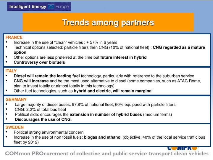 Trends among partners