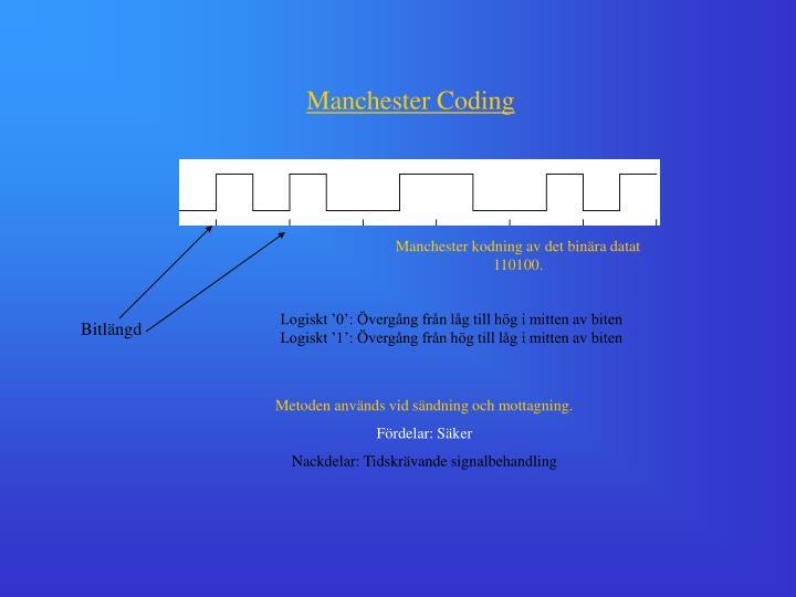 Manchester Coding
