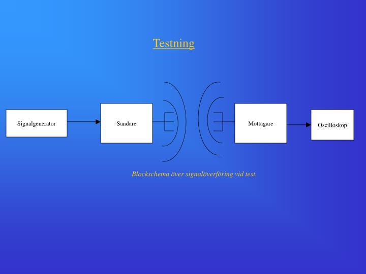 Testning