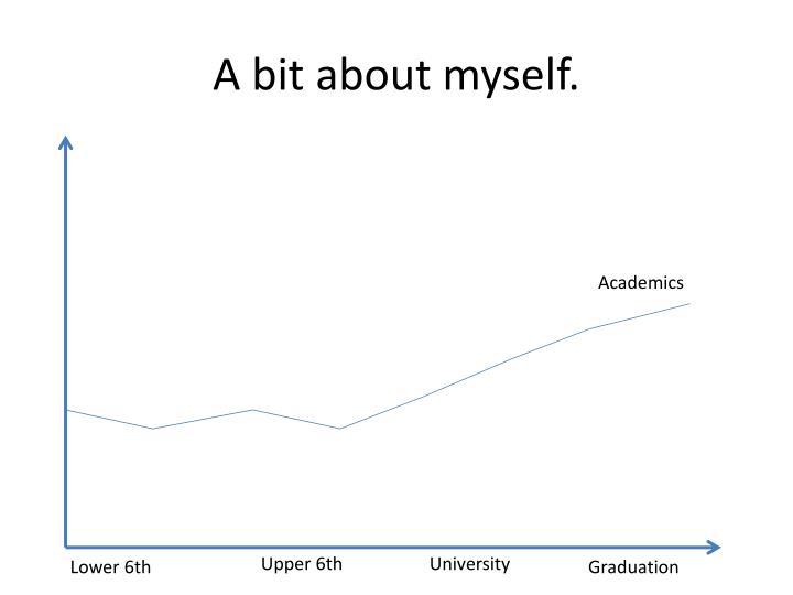 A bit about myself.