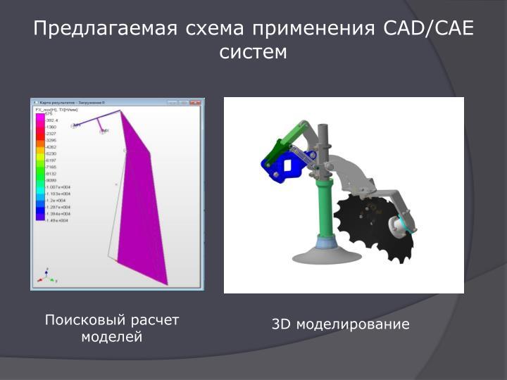 Предлагаемая схема применения