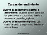 curvas de rendimiento2