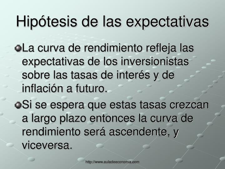 Hipótesis de las expectativas