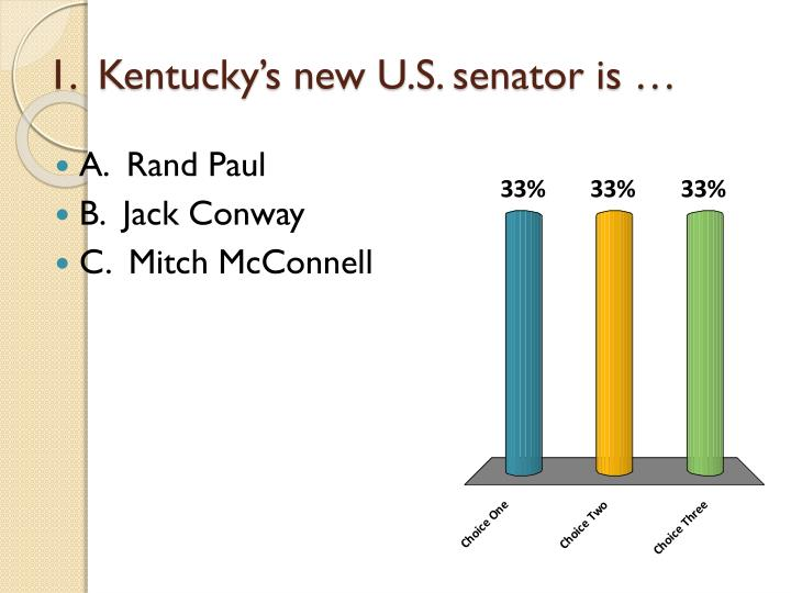 1.  Kentucky's new U.S. senator is …