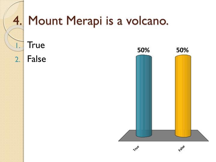 4.  Mount