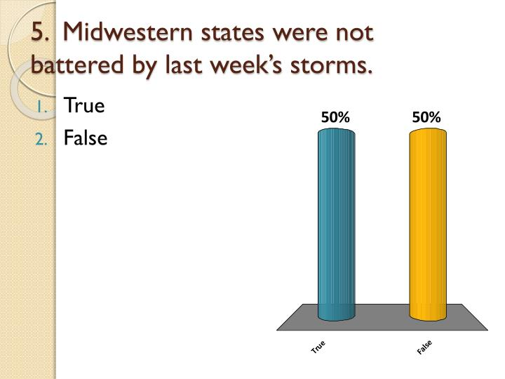 5.  Midwestern states were not battered by last week's storms.