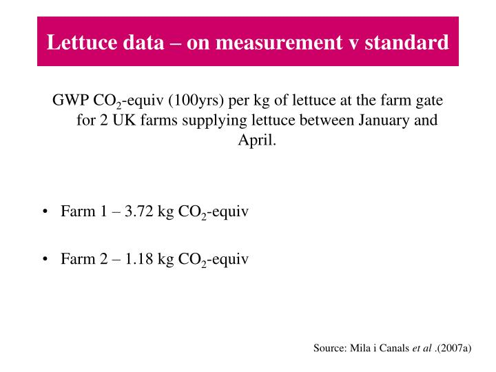Lettuce data – on measurement v standard