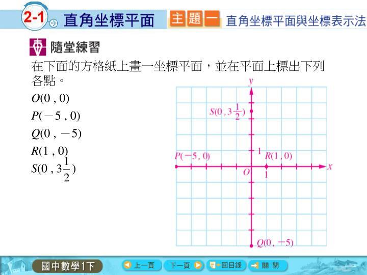 在下面的方格紙上畫一坐標平面,並在平面上標出下列各點。