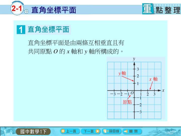 直角坐標平面是由兩條互相垂直且有