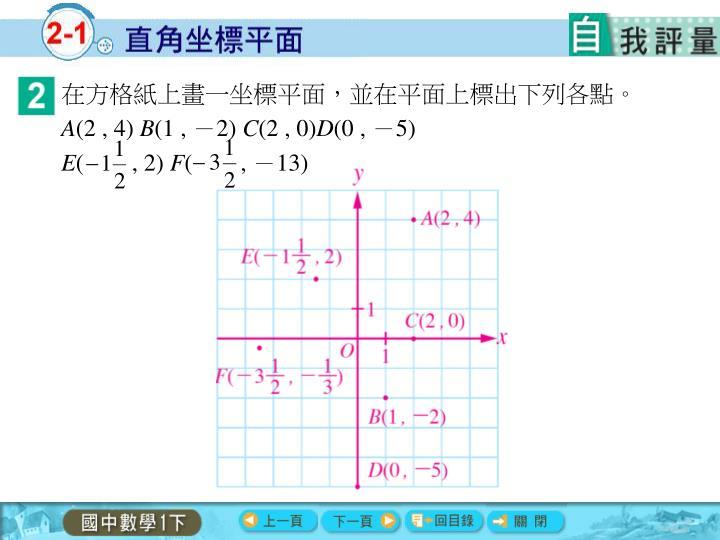 在方格紙上畫一坐標平面,並在平面上標出下列各點。