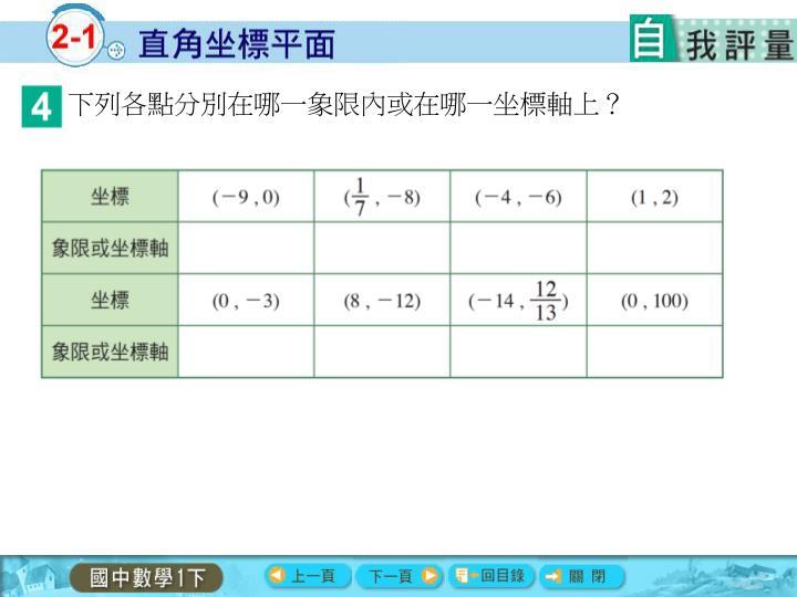下列各點分別在哪一象限內或在哪一坐標軸上?
