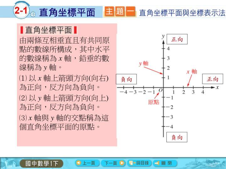 由兩條互相垂直且有共同原點的數線所構成,其中水平的數線稱為