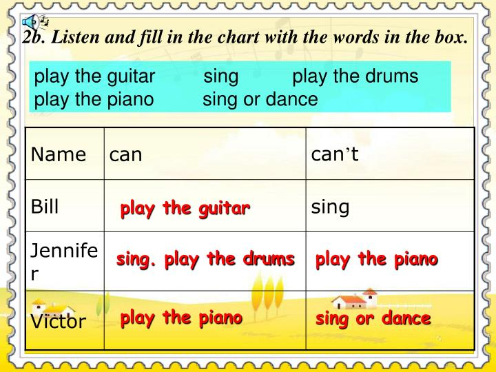 2b. Listen and fill in the chart with the words in the box.
