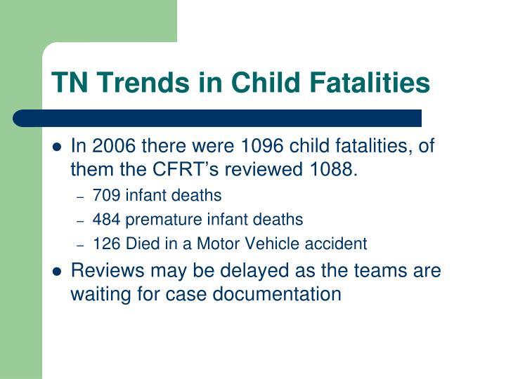 TN Trends in Child Fatalities