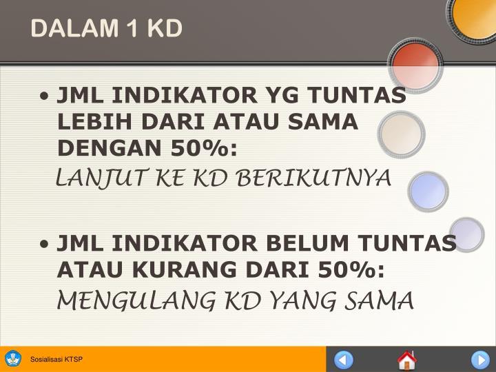 DALAM 1 KD