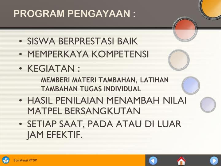 PROGRAM PENGAYAAN :