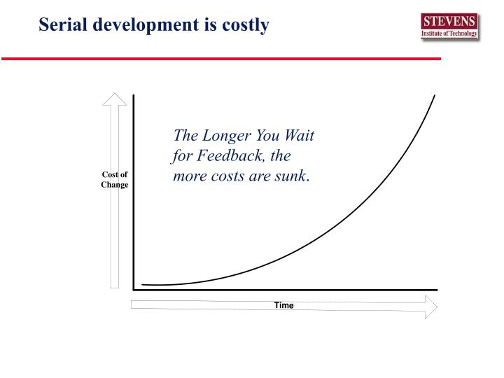 Serial development is costly
