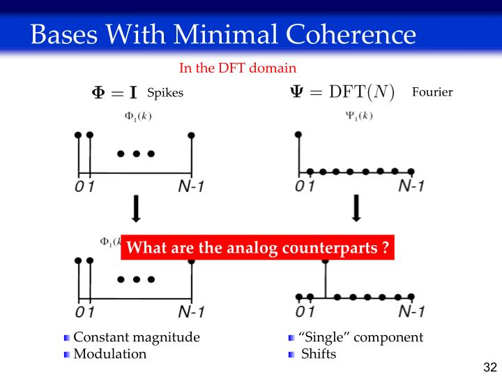 Bases With Minimal Coherence