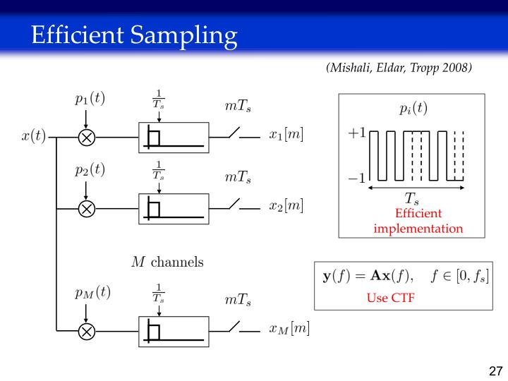 Efficient Sampling