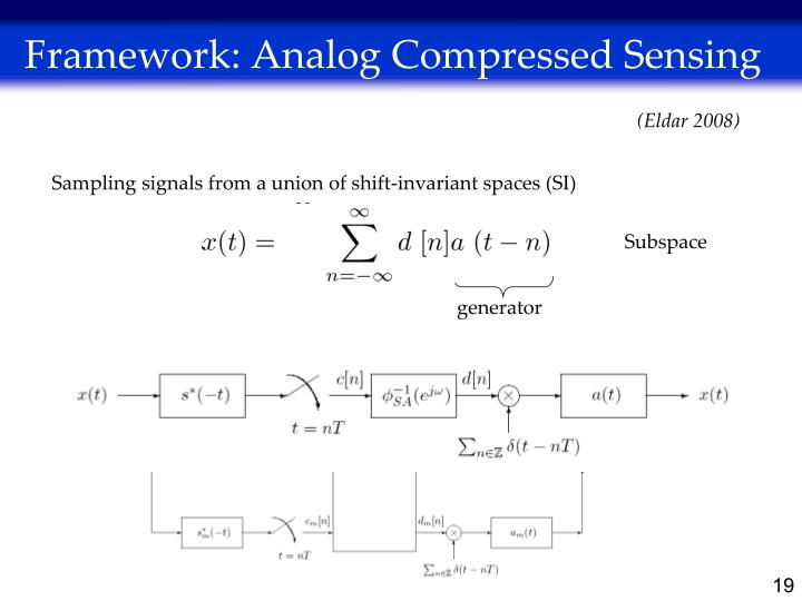Framework: Analog Compressed Sensing