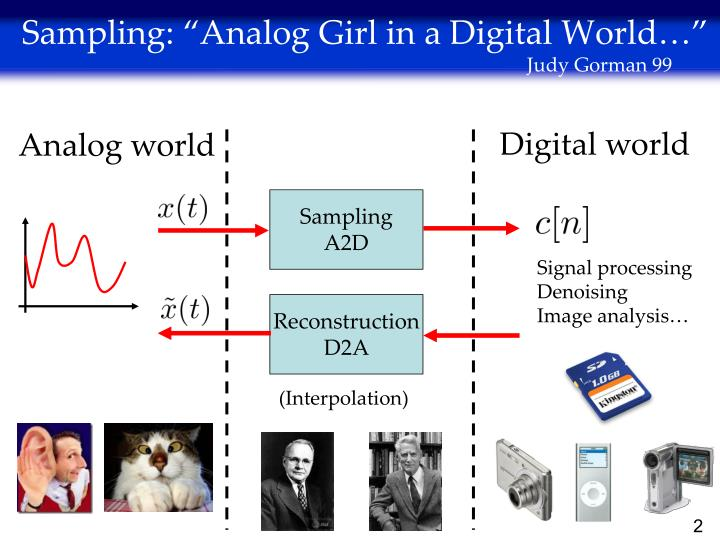 "Sampling: ""Analog Girl in a Digital World…"""