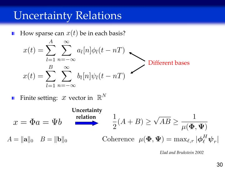 Uncertainty Relations
