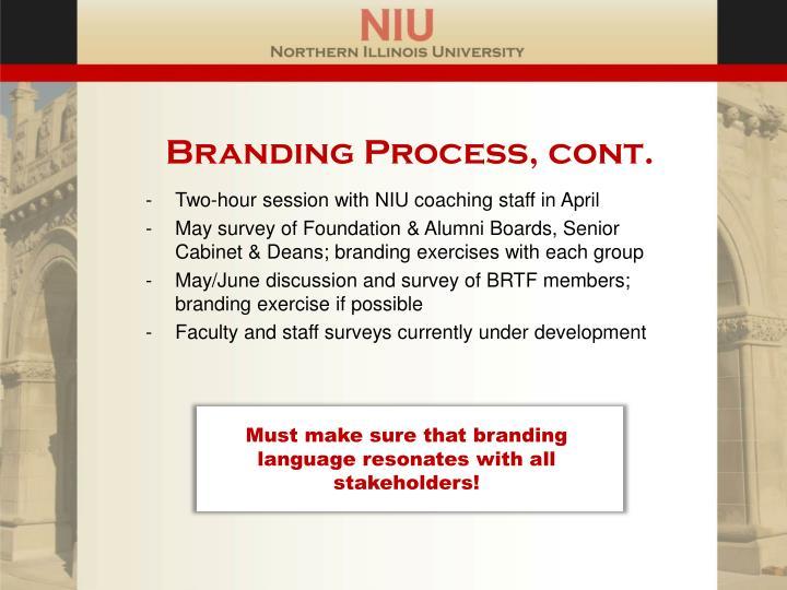 Branding Process, cont.