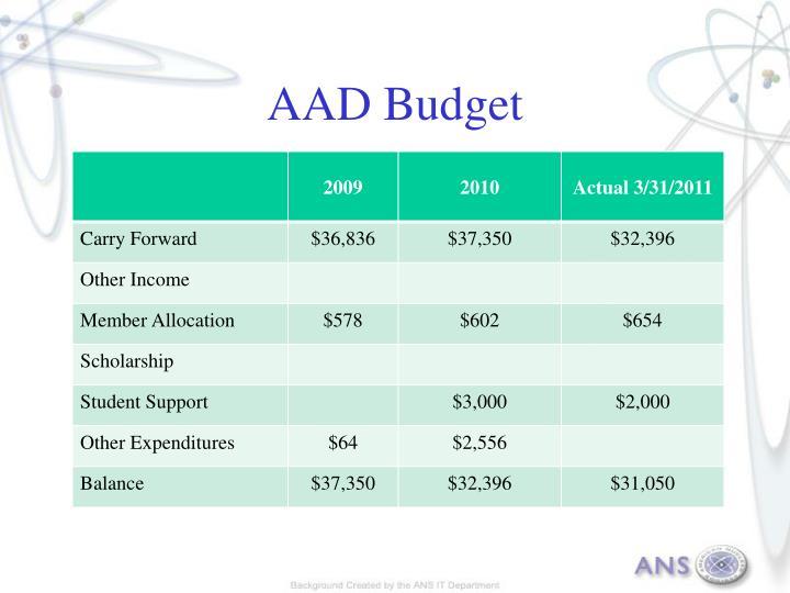 AAD Budget