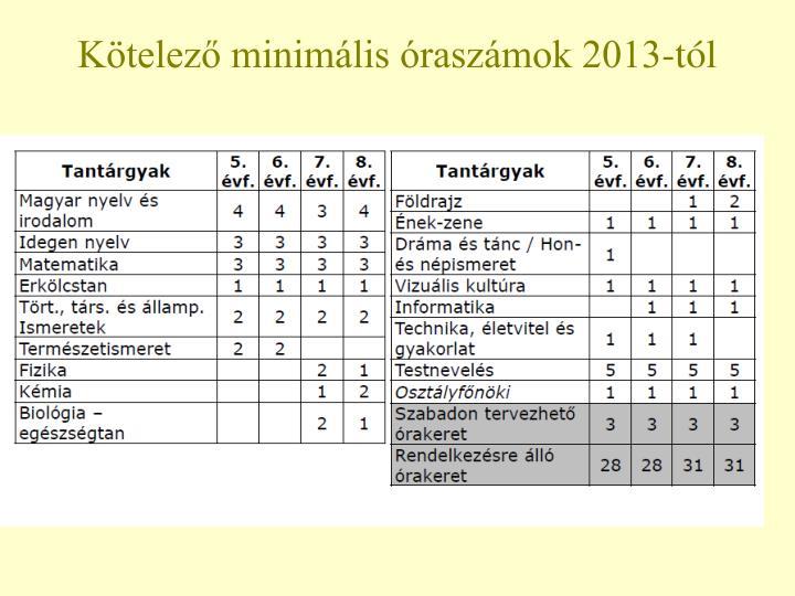 Kötelező minimális óraszámok 2013-tól