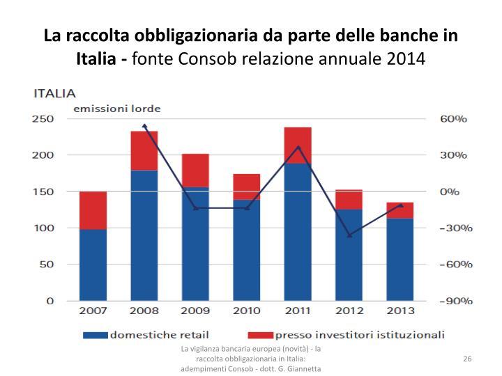 La raccolta obbligazionaria da parte delle banche in Italia -