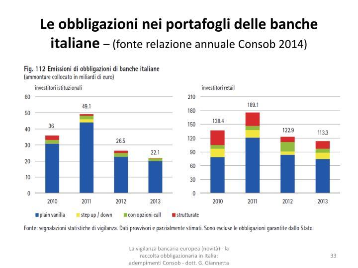 Le obbligazioni nei portafogli delle banche italiane
