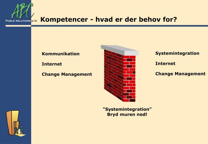Kompetencer - hvad er der behov for?