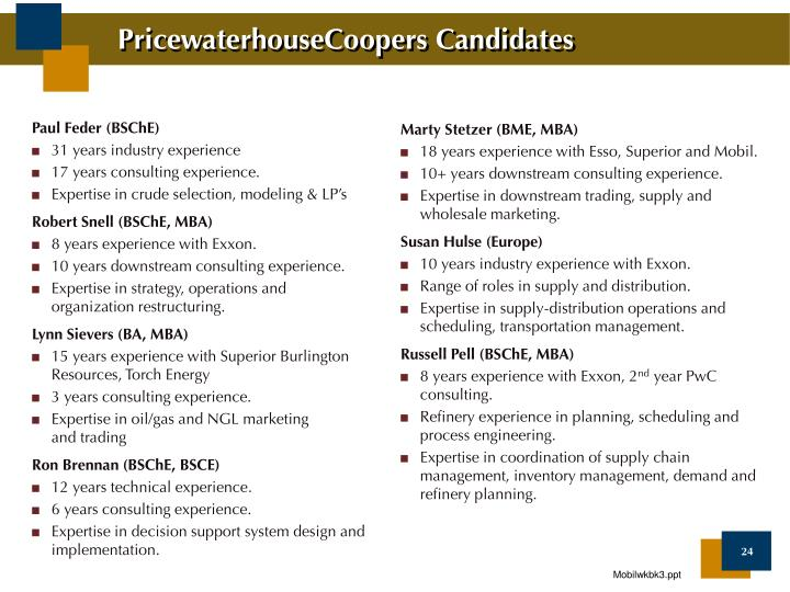 PricewaterhouseCoopers Candidates