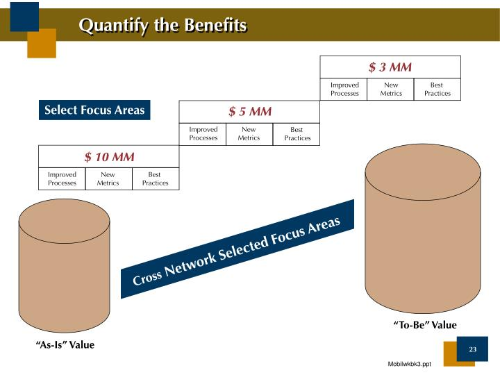 Quantify the Benefits
