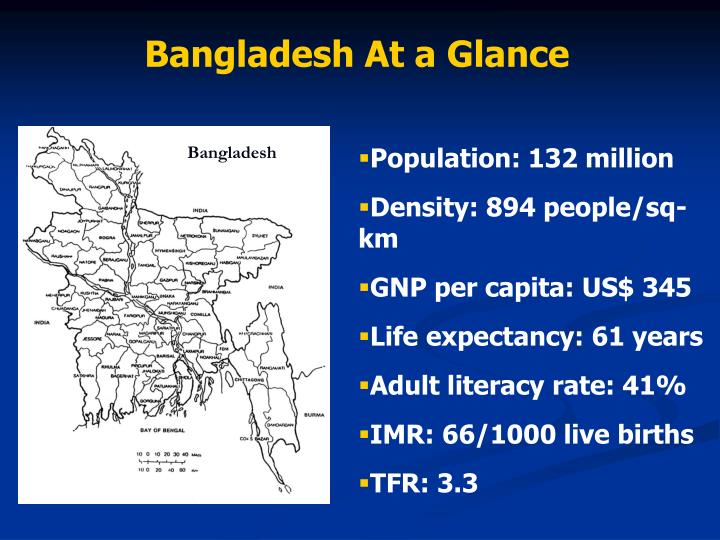 Bangladesh at a glance