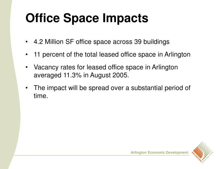 Office Space Impacts